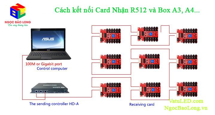 Cach ket noi Card r512 voi Box a3 a4 a5 a6