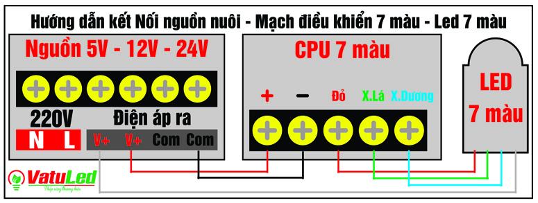 Hướng dẫn đấu nối mạch điều khiển led RGB
