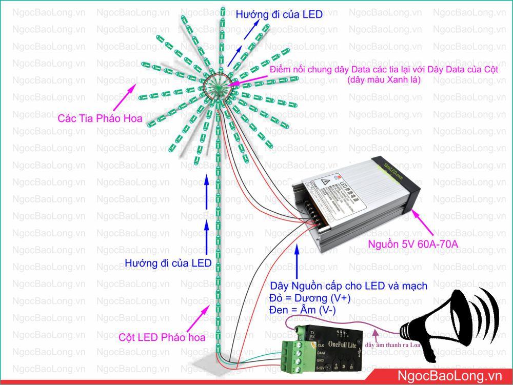Hướng dẫn cách đấu mạch LED pháo hoa có âm thanh